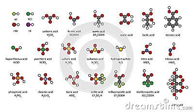 Gemeenschappelijke zuren, 2D chemische structuren.