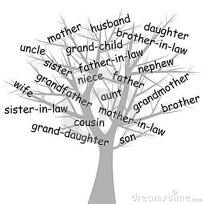 Genealogical_tree