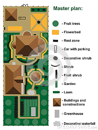 General Site Plan To House