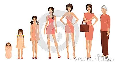 Generation woman set