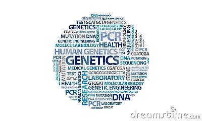Genetics - word cloud