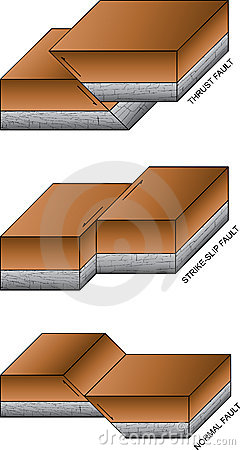 Free Geological Faults Vector Royalty Free Stock Image - 3936286