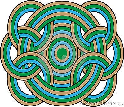 Geometric Circles