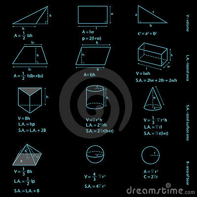 Geometry figures and formulas