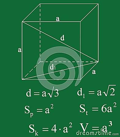 Geometry theorem