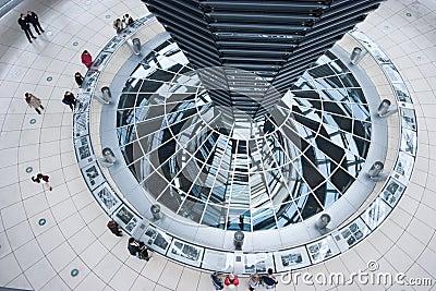German Reichstag Dome
