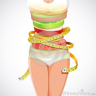 Gesund und Nahrung abnehmend