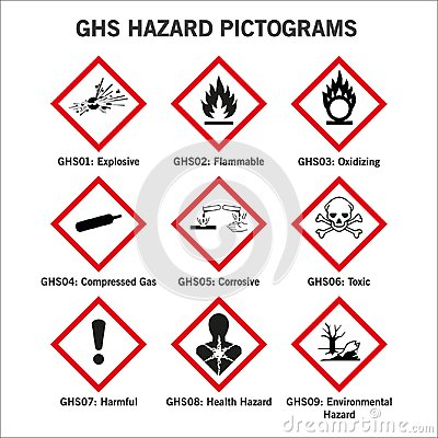 Free Ghs Hazard Pictoframs Stock Image - 118482171