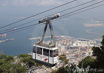 Gibraltar Cable Car Editorial Photo
