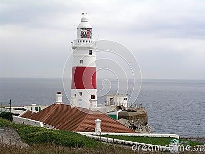 Gibraltar Lighthouse