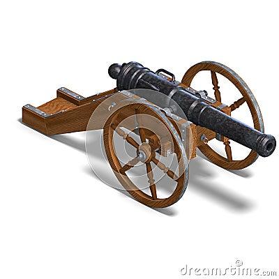 Gisement de canon d artillerie