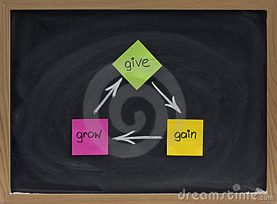 Give, gain, grow - personal development concept