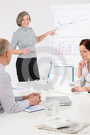Giving presentation businesswoman point flip-chart