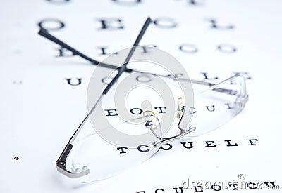 glasses  & eye chart