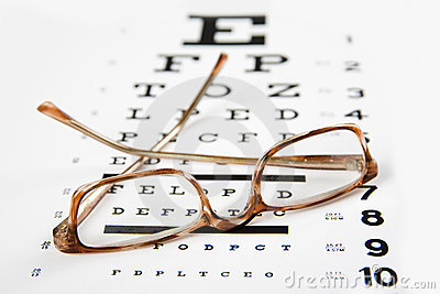 Glasses on a eye exam chart