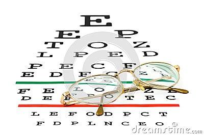 Glasses on eyesight test chart