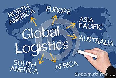 Global business logistics