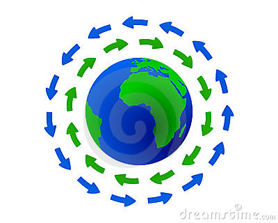 Global cycle