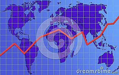 Global finance chart, ascending