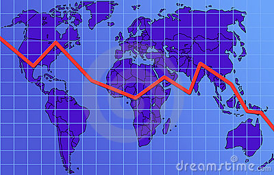 Global finance chart, descending