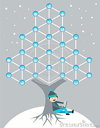 Global social media network tree
