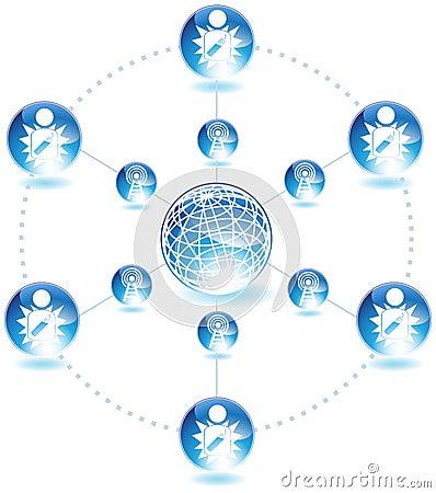 Global Terrorism Network
