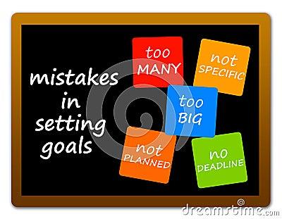 Goal mistakes