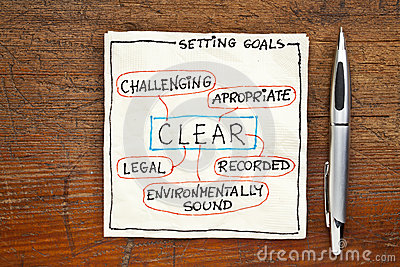 Goal setting concept - CLEAR