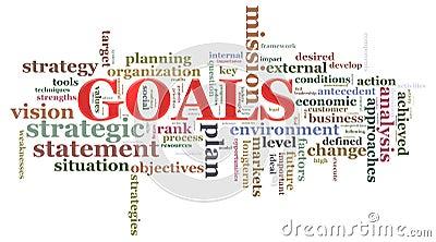 Goals wordcloud