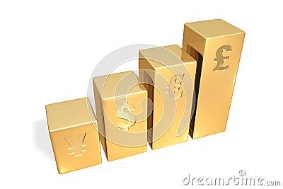 Gold bar graph