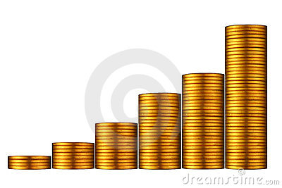 Gold Coin Graph.