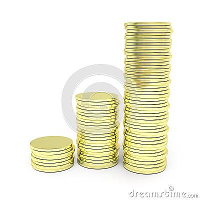 Gold coin graph