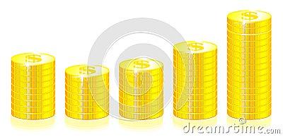 Gold Coins Graph