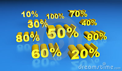 Gold percentage signs.