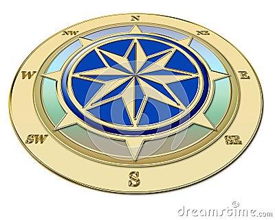 Golden compass in perspective