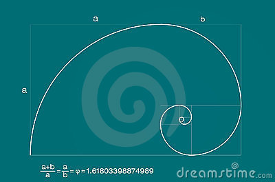Golden Fibonacci spiral ratio