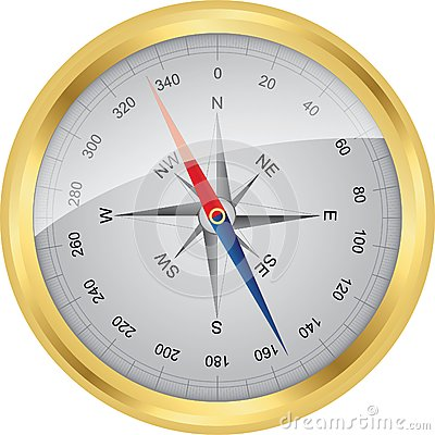 Golden  vector compass