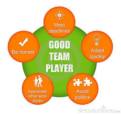 Good Team Player Stock Image Image 15781711