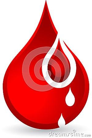 Gotas do sangue