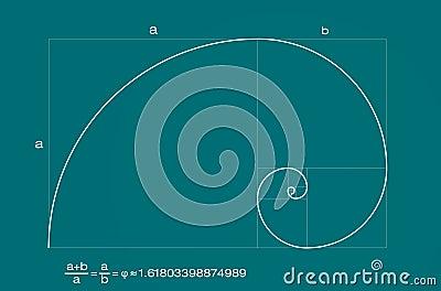 Gouden spiraalvormige verhouding Fibonacci