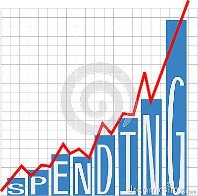 Government big spending deficit chart