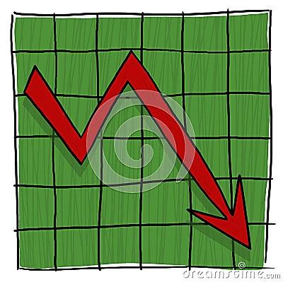 Gráfico da seta que vai para baixo