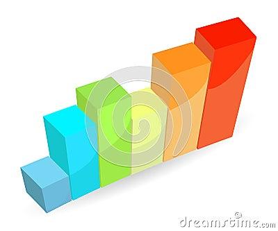 Gráfico del color