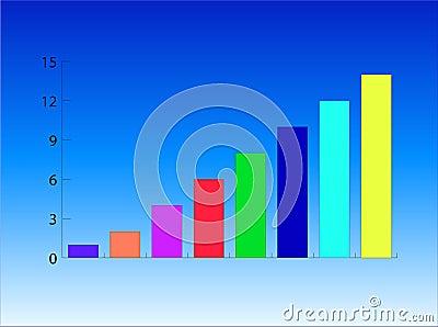 Gráficos 5
