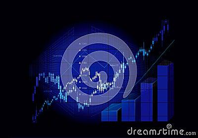 Gráficos do mercado de valores de acção