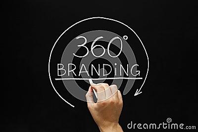 360 Grad Konzept einbrennend