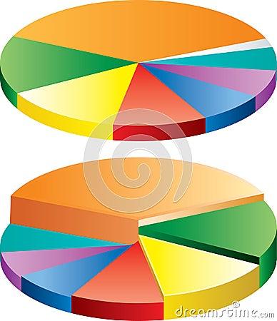 Graf circle