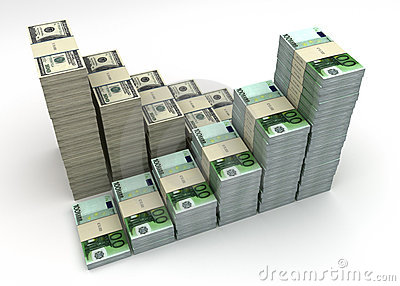 Graf för euro för jämviktsvalutadollar