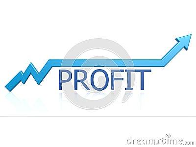 Grafico di profitto