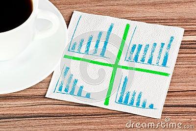 Grafiek op een servet